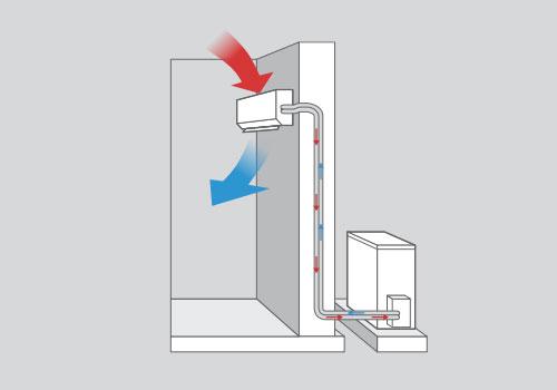 Installation climatiseur for Installation climatiseur de fenetre